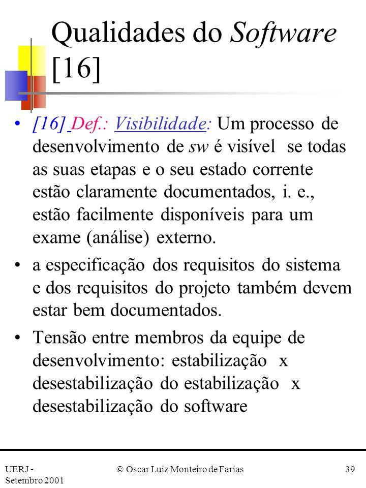 Qualidades do Software [16]